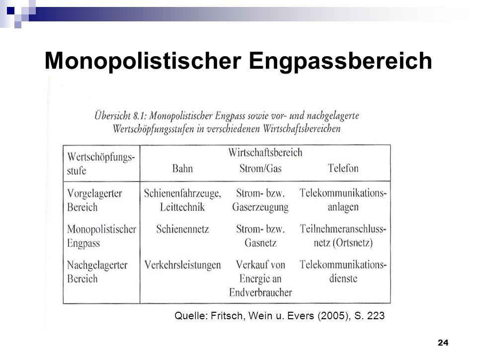 Monopolistischer Engpassbereich