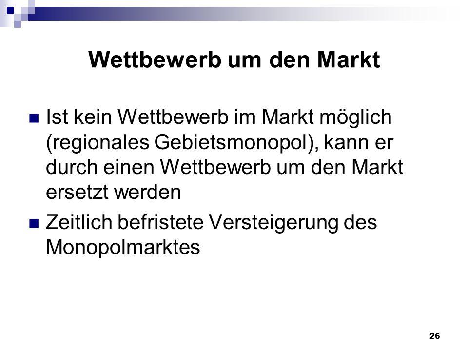 Wettbewerb um den Markt
