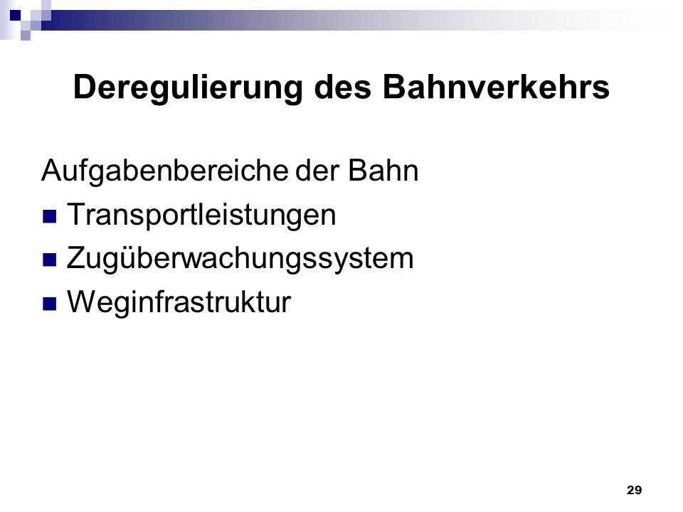 Deregulierung des Bahnverkehrs