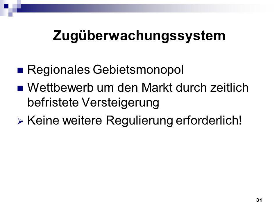 Zugüberwachungssystem