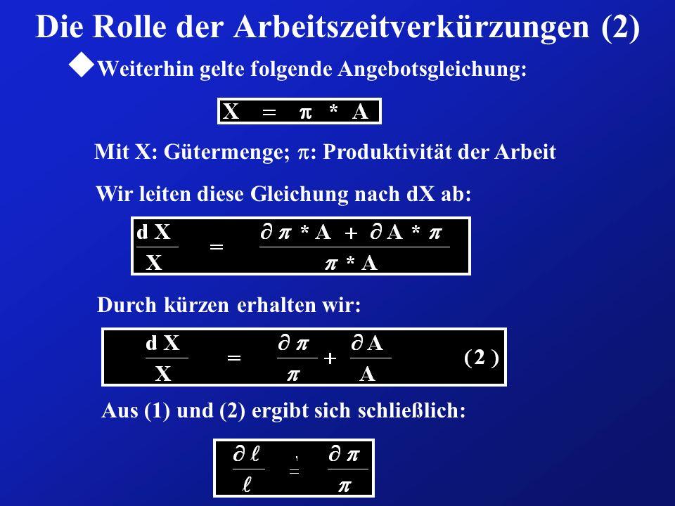 Die Rolle der Arbeitszeitverkürzungen (2)