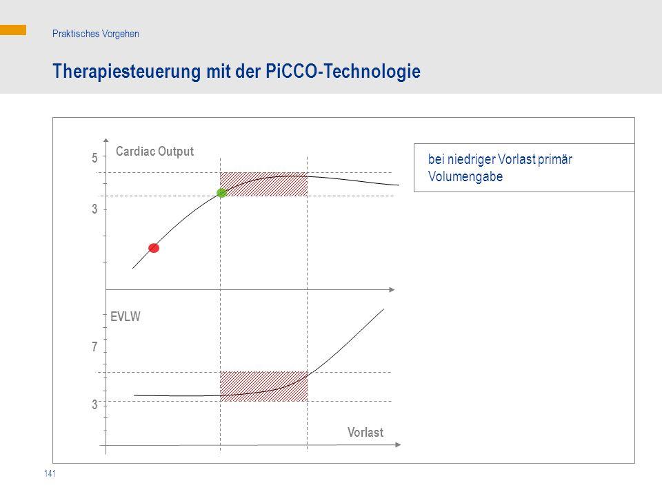Therapiesteuerung mit der PiCCO-Technologie