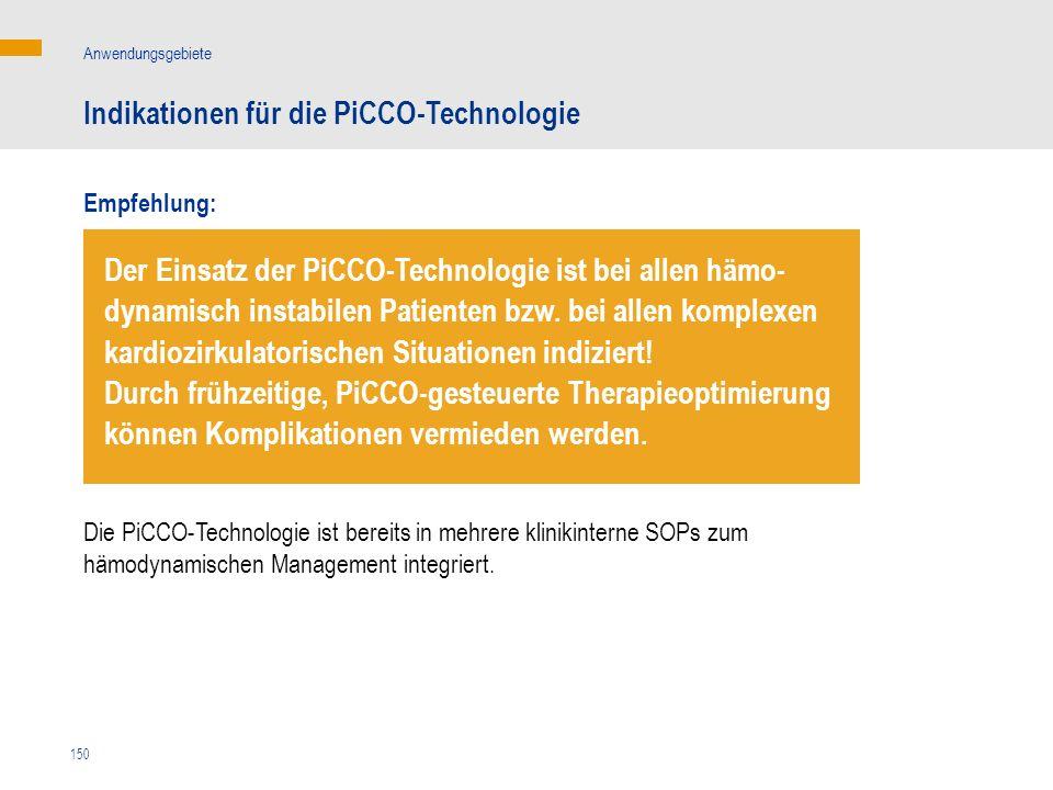 Indikationen für die PiCCO-Technologie