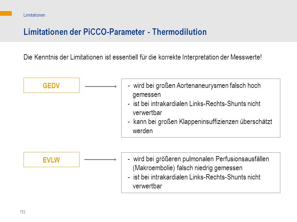Limitationen der PiCCO-Parameter - Thermodilution