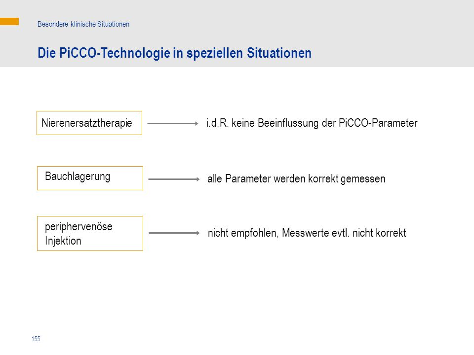 Die PiCCO-Technologie in speziellen Situationen