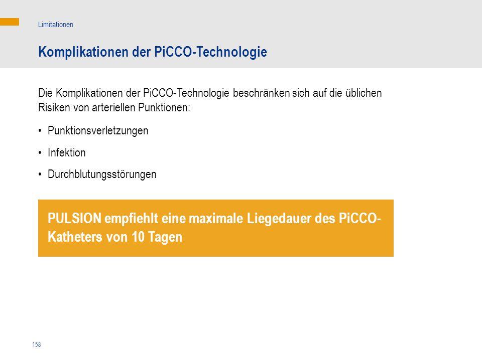 Komplikationen der PiCCO-Technologie