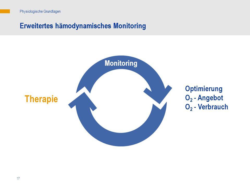 Therapie Erweitertes hämodynamisches Monitoring