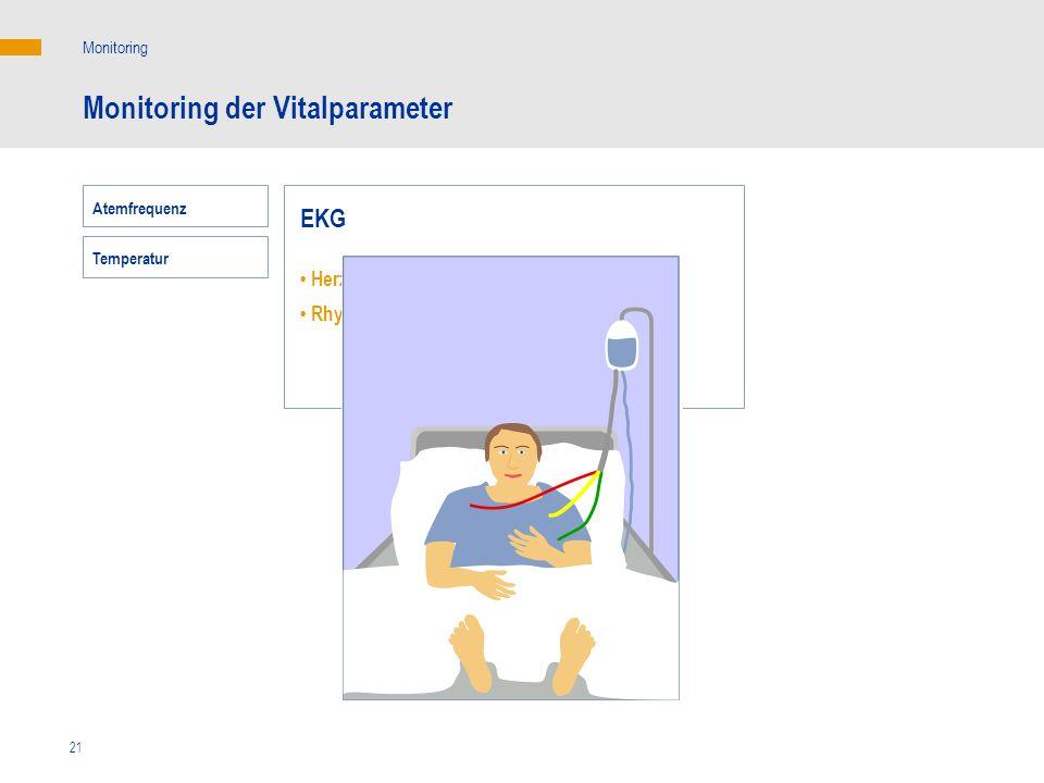 Monitoring der Vitalparameter