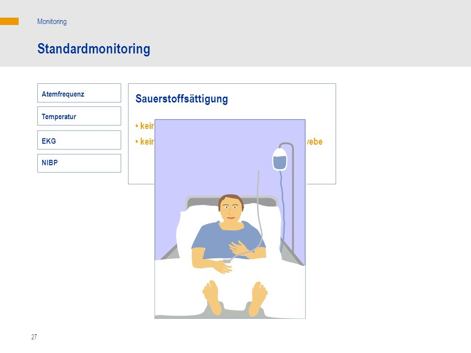 Standardmonitoring Sauerstoffsättigung