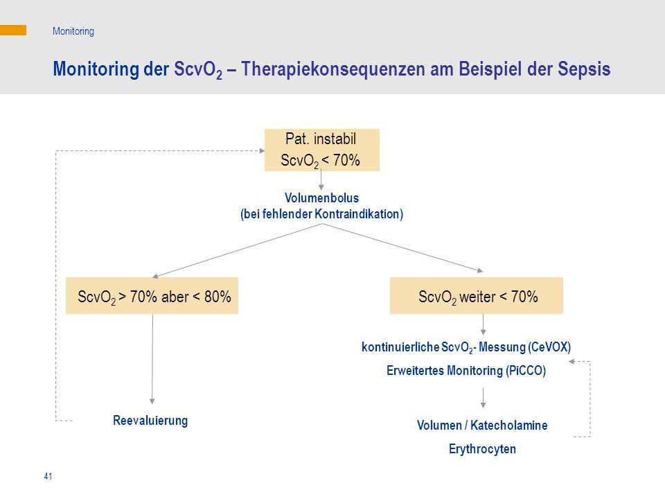 Monitoring der ScvO2 – Therapiekonsequenzen am Beispiel der Sepsis