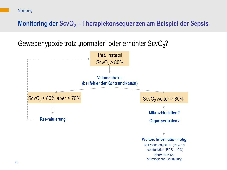 """Gewebehypoxie trotz """"normaler oder erhöhter ScvO2"""