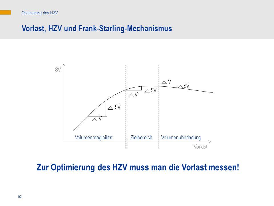 Zur Optimierung des HZV muss man die Vorlast messen!