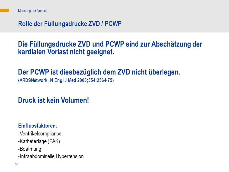 Messung der VorlastRolle der Füllungsdrucke ZVD / PCWP. Die Füllungsdrucke ZVD und PCWP sind zur Abschätzung der kardialen Vorlast nicht geeignet.