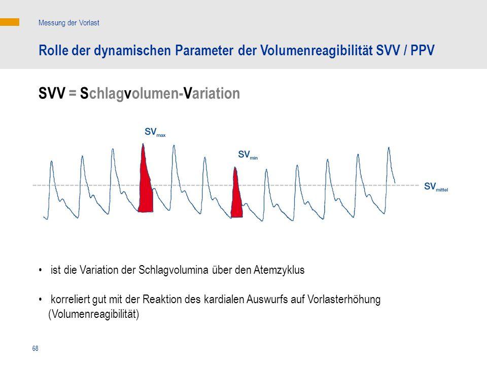 SVV = Schlagvolumen-Variation