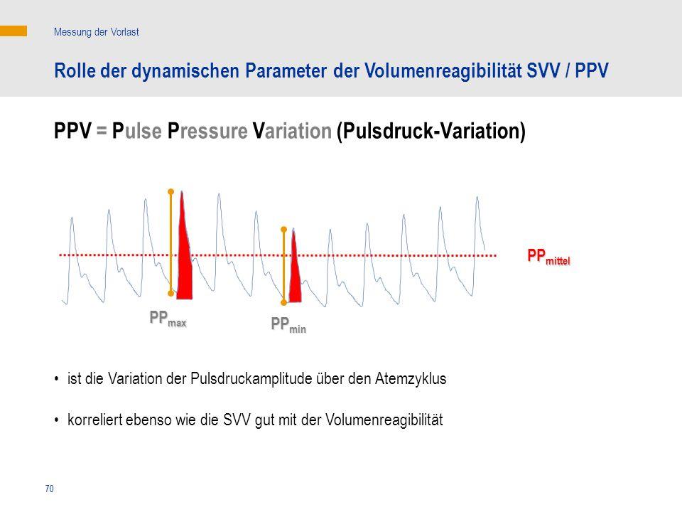 PPV = Pulse Pressure Variation (Pulsdruck-Variation)