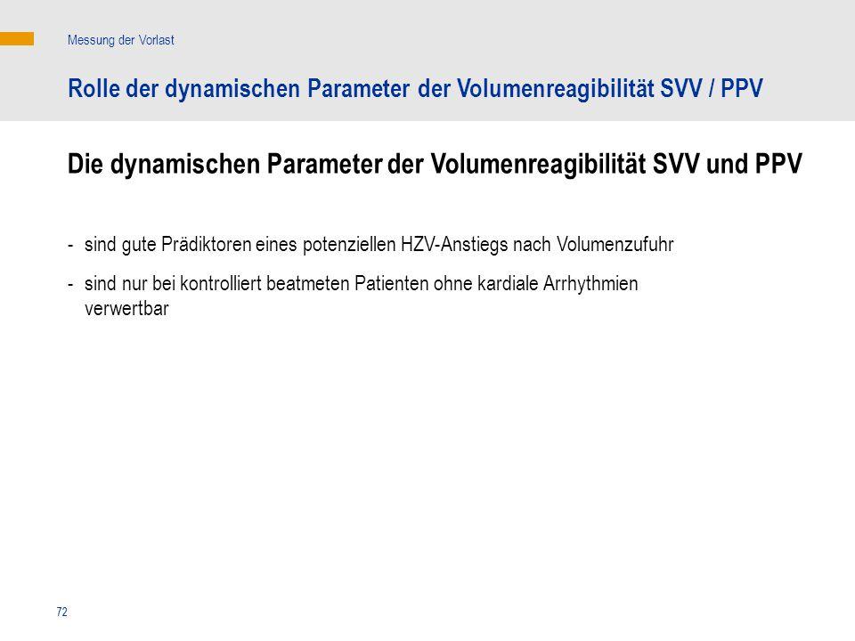 Die dynamischen Parameter der Volumenreagibilität SVV und PPV