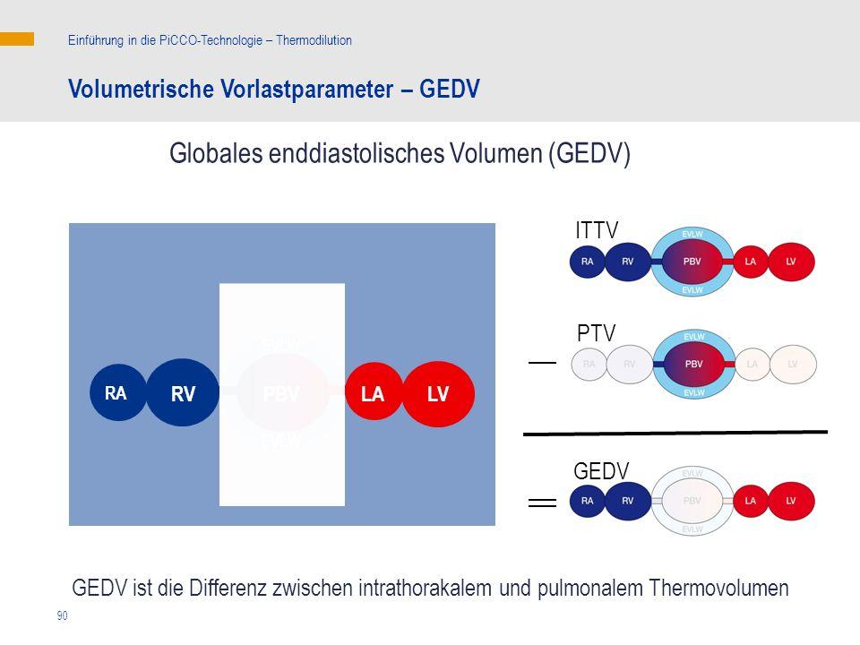 Globales enddiastolisches Volumen (GEDV)