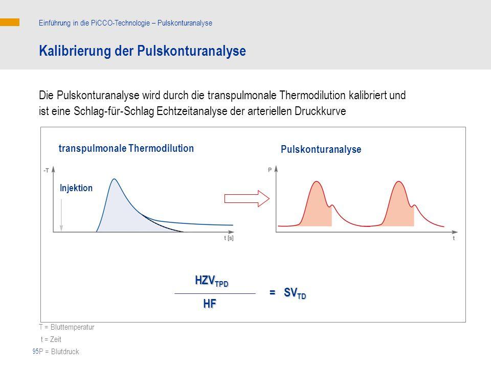 Kalibrierung der Pulskonturanalyse