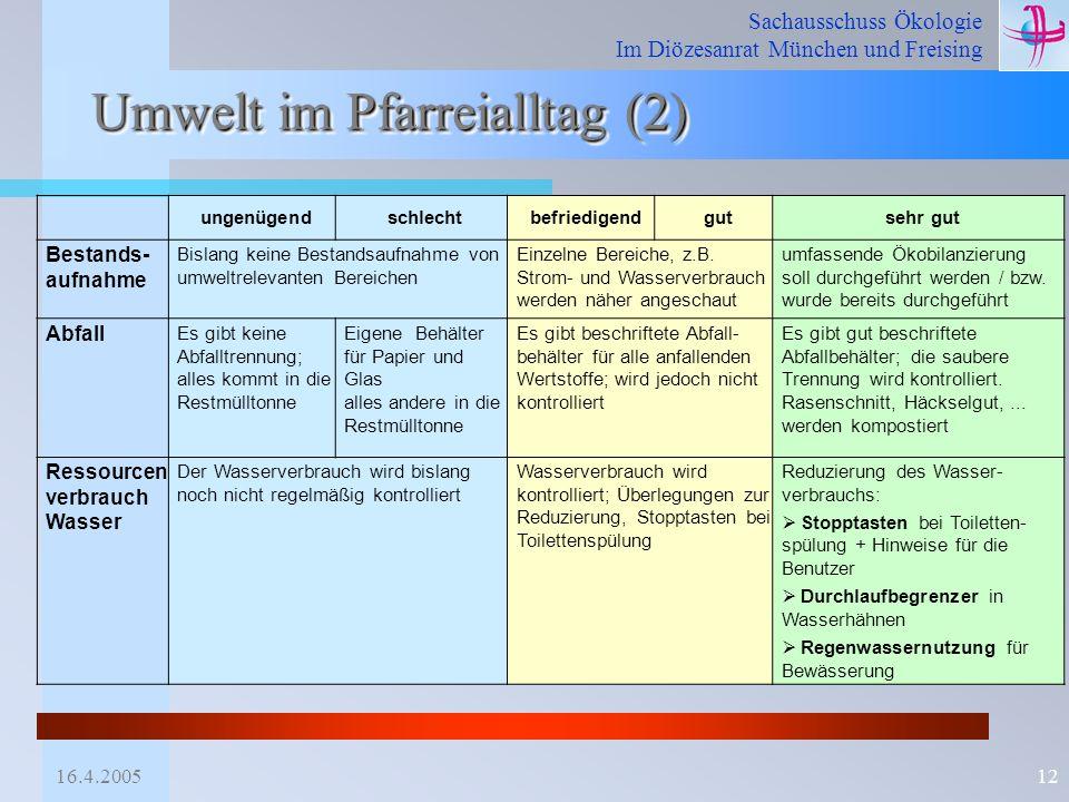 Umwelt im Pfarreialltag (2)