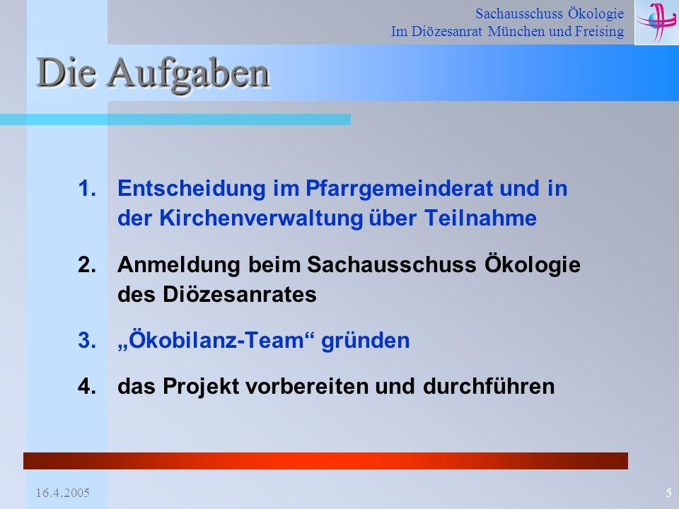 Die Aufgaben Entscheidung im Pfarrgemeinderat und in der Kirchenverwaltung über Teilnahme.