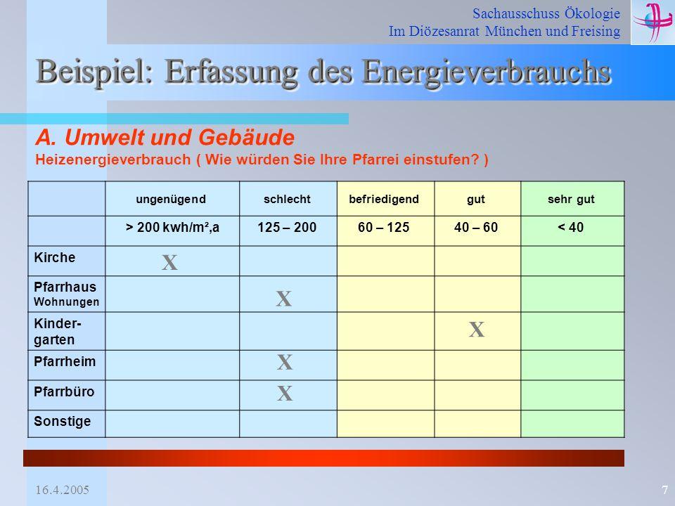Beispiel: Erfassung des Energieverbrauchs