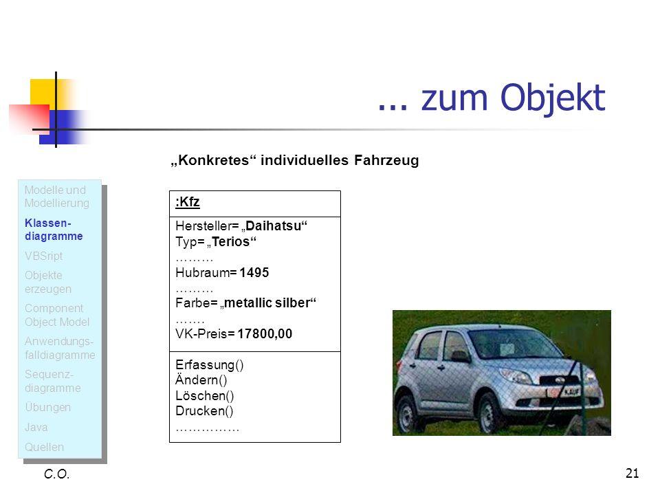 "... zum Objekt ""Konkretes individuelles Fahrzeug :Kfz"