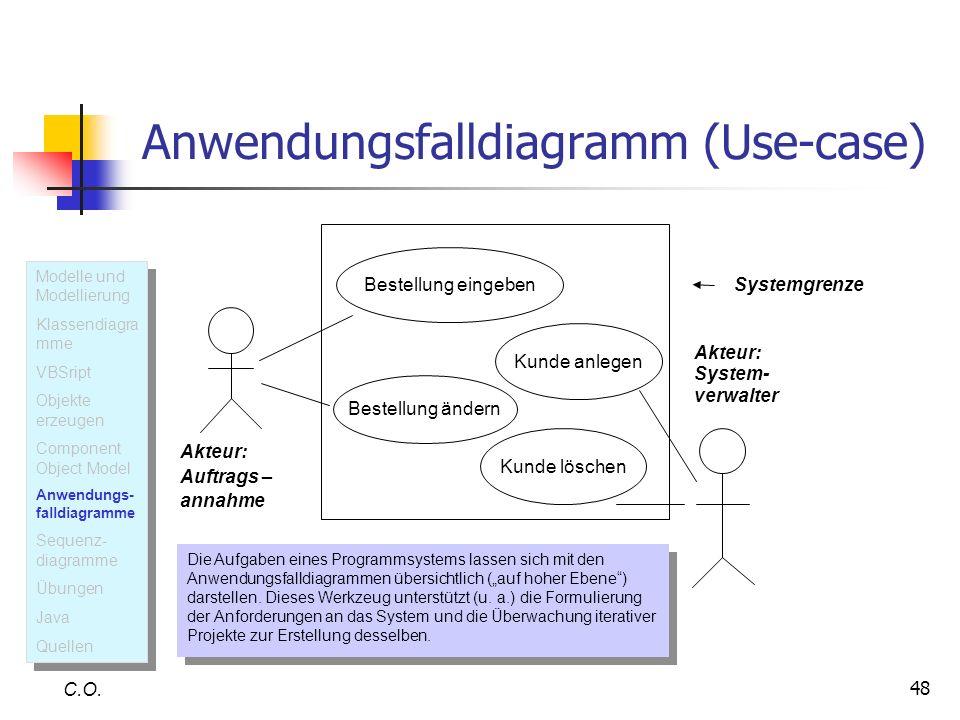 Anwendungsfalldiagramm (Use-case)