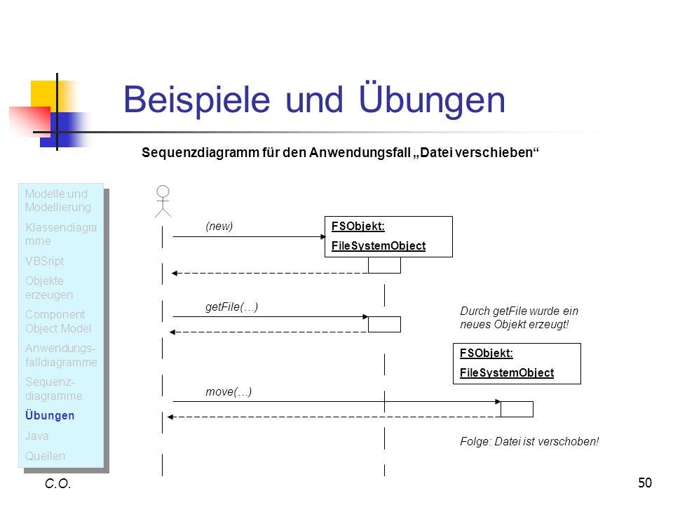 """Beispiele und Übungen Sequenzdiagramm für den Anwendungsfall """"Datei verschieben Modelle und Modellierung."""