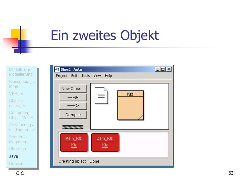 Ein zweites Objekt C.O. Modelle und Modellierung Klassendiagramme