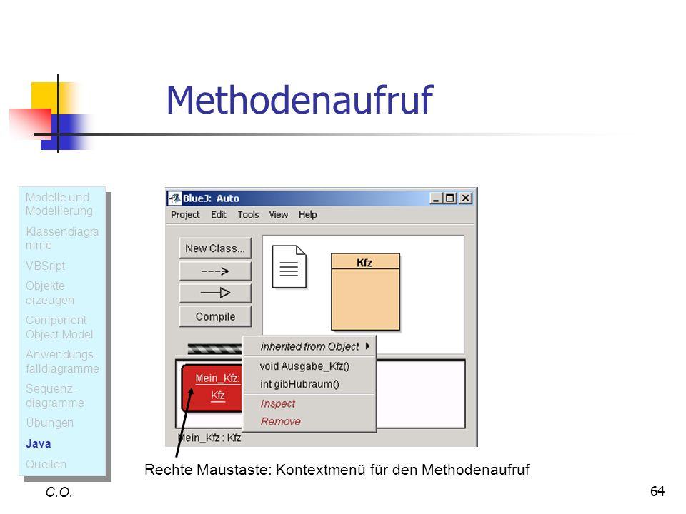 Methodenaufruf Rechte Maustaste: Kontextmenü für den Methodenaufruf