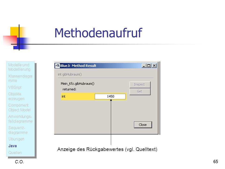 Methodenaufruf Anzeige des Rückgabewertes (vgl. Quelltext) C.O.