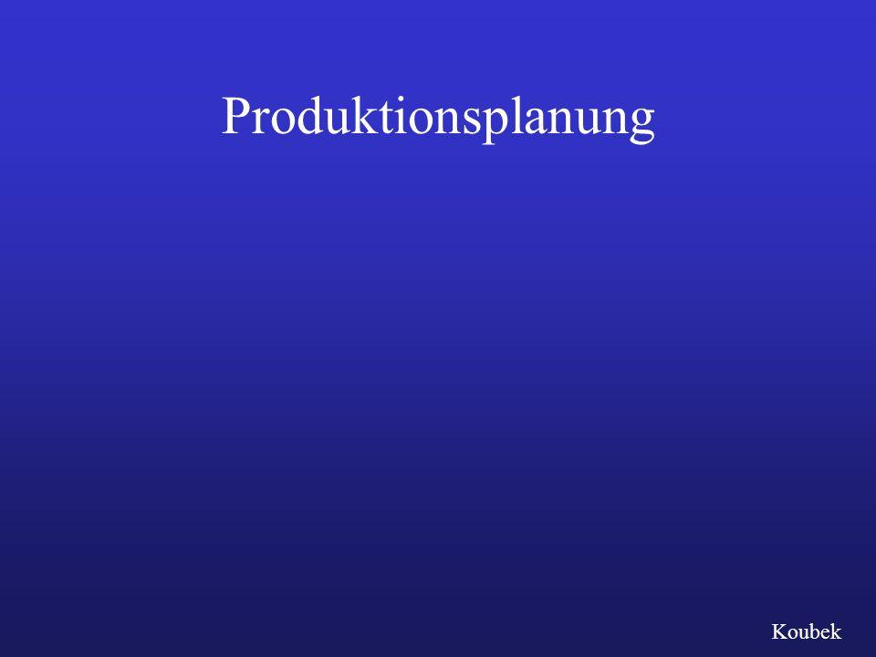Produktionsplanung Koubek
