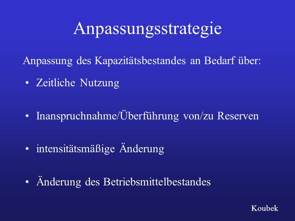 Anpassungsstrategie Anpassung des Kapazitätsbestandes an Bedarf über: