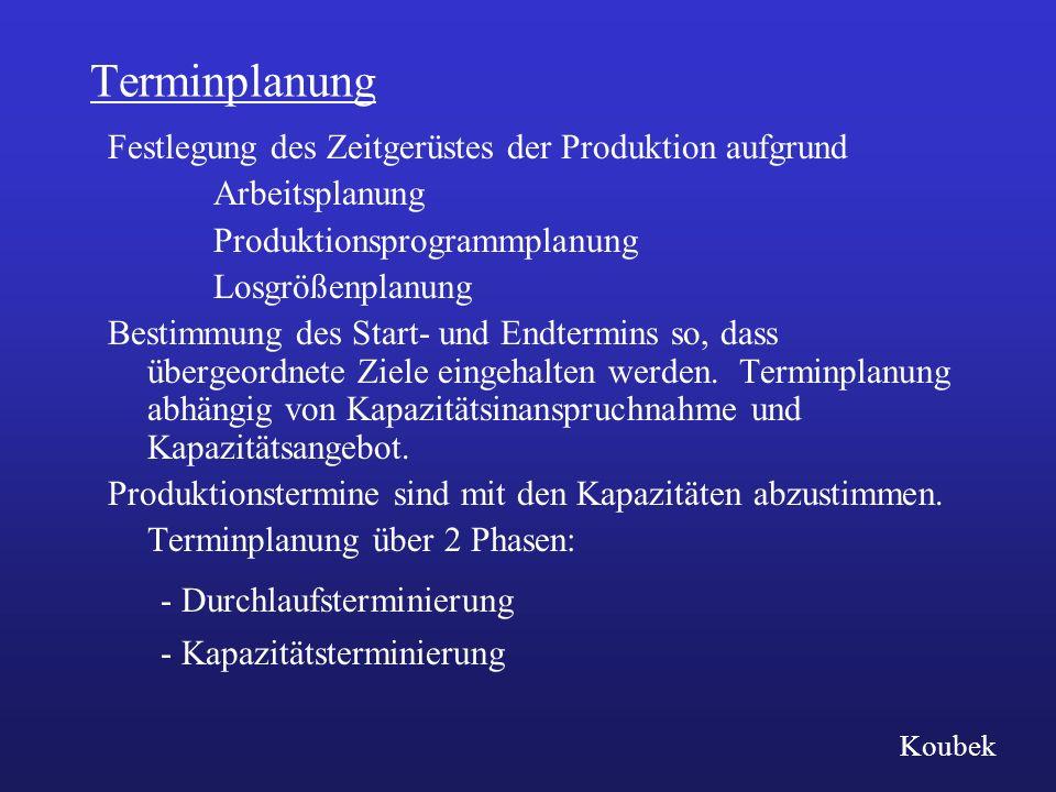 Terminplanung Festlegung des Zeitgerüstes der Produktion aufgrund