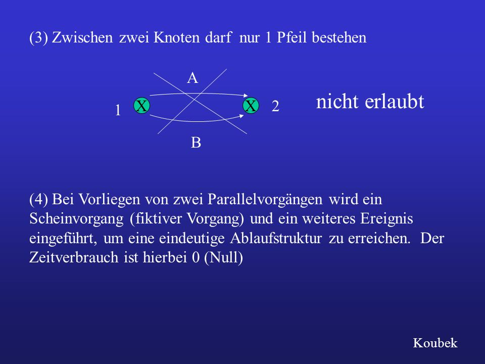 nicht erlaubt (3) Zwischen zwei Knoten darf nur 1 Pfeil bestehen A 2 1
