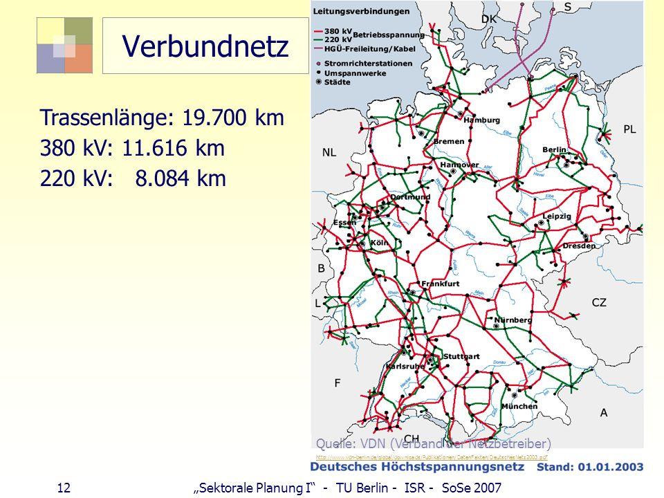 Verbundnetz Trassenlänge: 19.700 km 380 kV: 11.616 km 220 kV: 8.084 km
