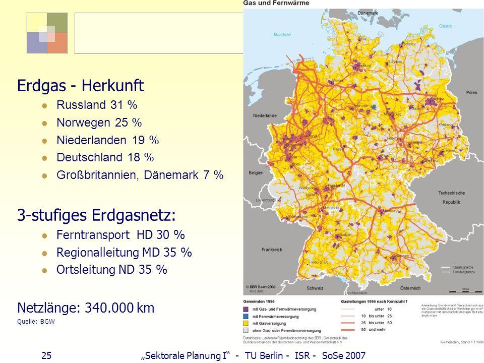 Gas Erdgas - Herkunft 3-stufiges Erdgasnetz: Netzlänge: 340.000 km