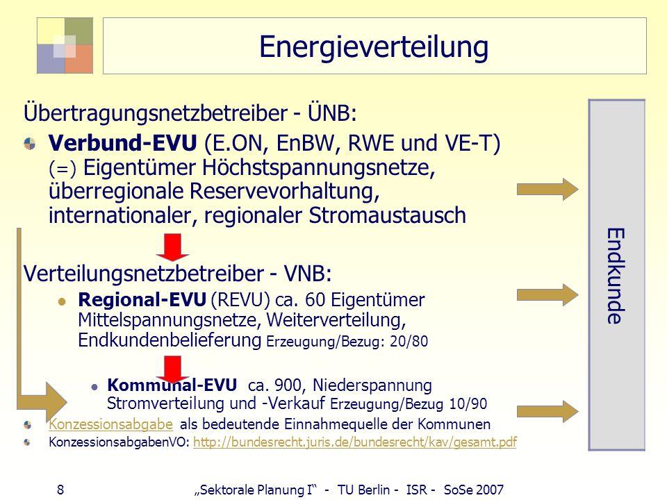Energieverteilung Übertragungsnetzbetreiber - ÜNB: