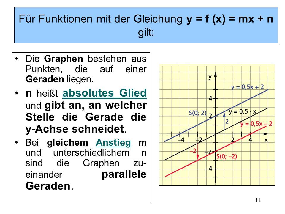 Für Funktionen mit der Gleichung y = f (x) = mx + n gilt: