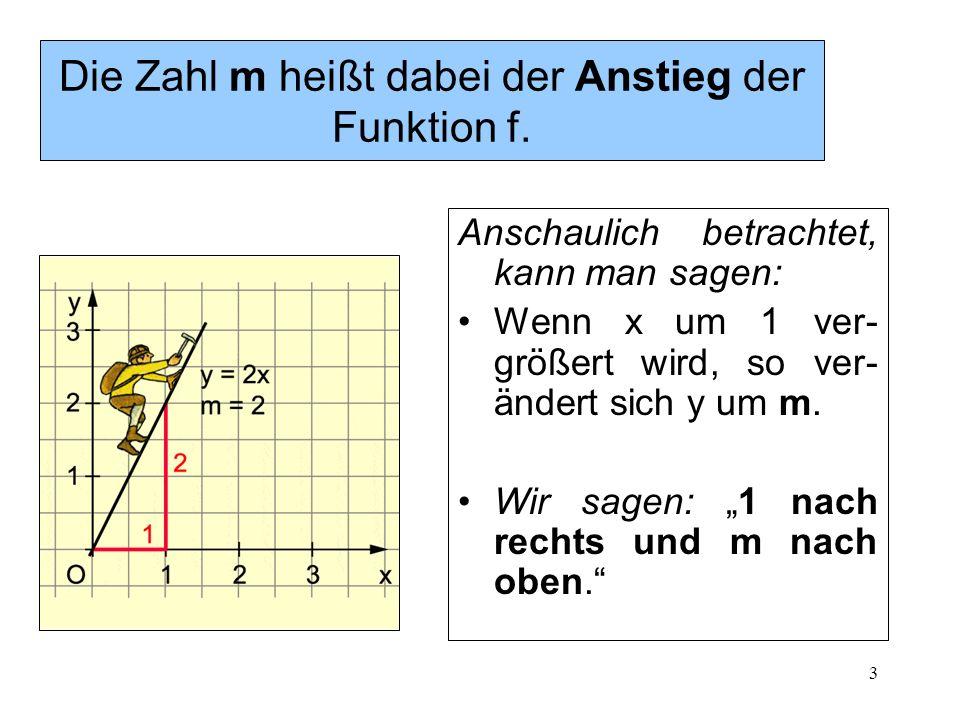 Die Zahl m heißt dabei der Anstieg der Funktion f.