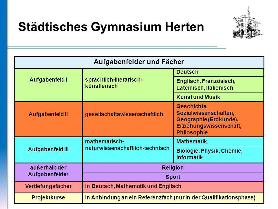 Die gymnasiale Oberstufe für den Abiturjahrgang 2016