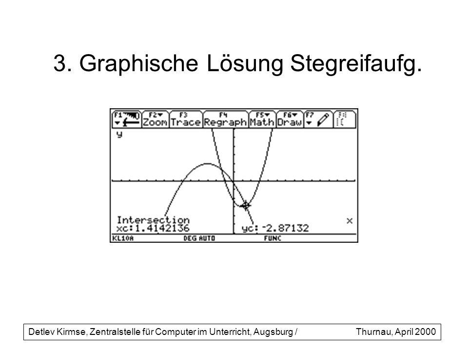 3. Graphische Lösung Stegreifaufg.