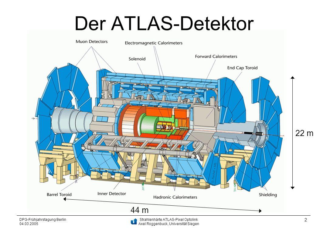 Der ATLAS-Detektor 22 m 44 m DPG-Frühjahrstagung Berlin 04.03.2005