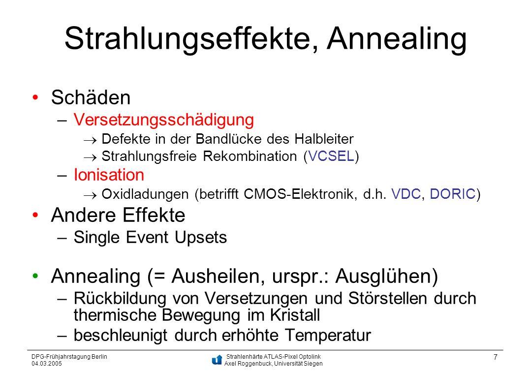 Strahlungseffekte, Annealing