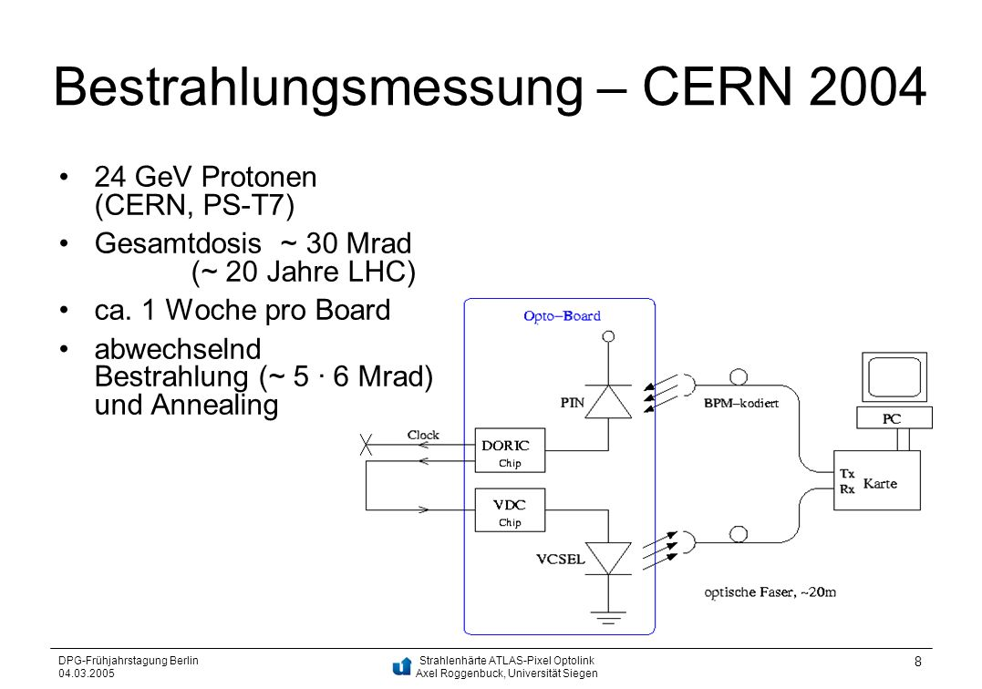 Bestrahlungsmessung – CERN 2004