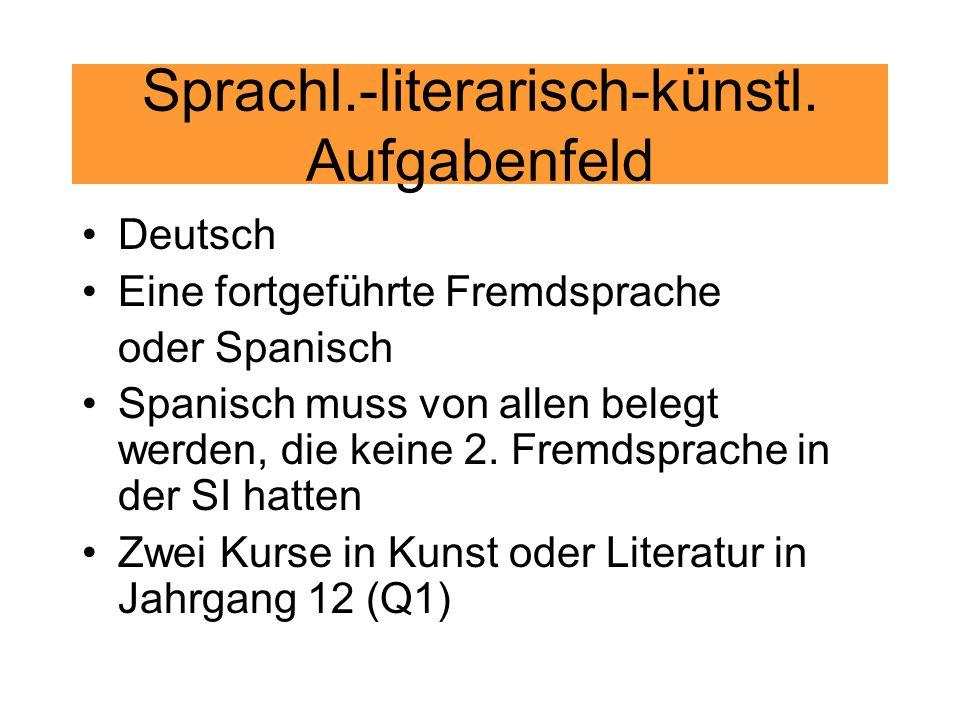 Sprachl.-literarisch-künstl. Aufgabenfeld