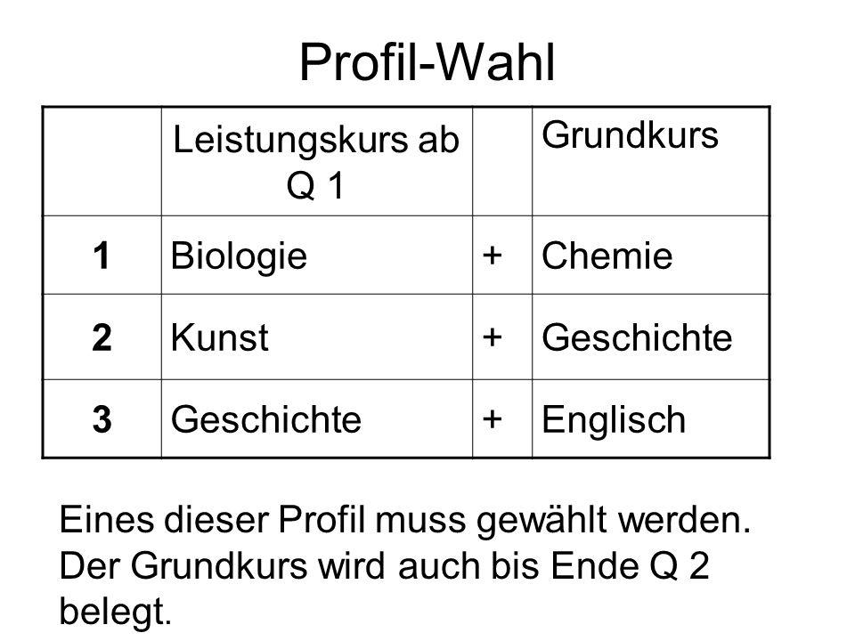 Profil-Wahl Leistungskurs ab Q 1 Grundkurs 1 Biologie + Chemie 2 Kunst