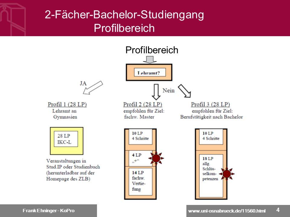 2-Fächer-Bachelor-Studiengang
