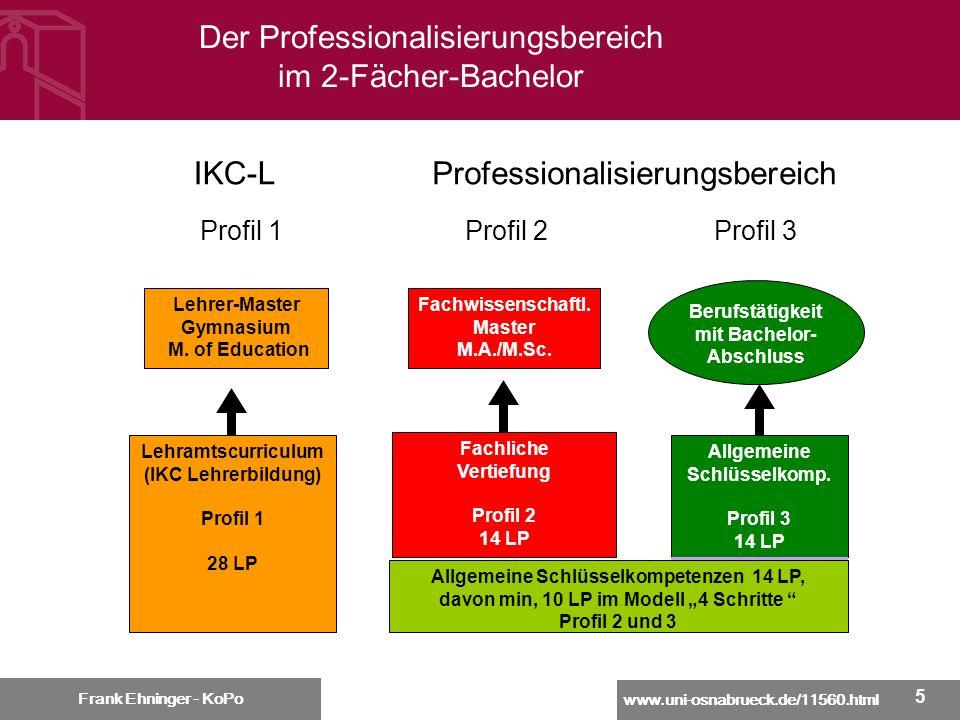 Der Professionalisierungsbereich im 2-Fächer-Bachelor