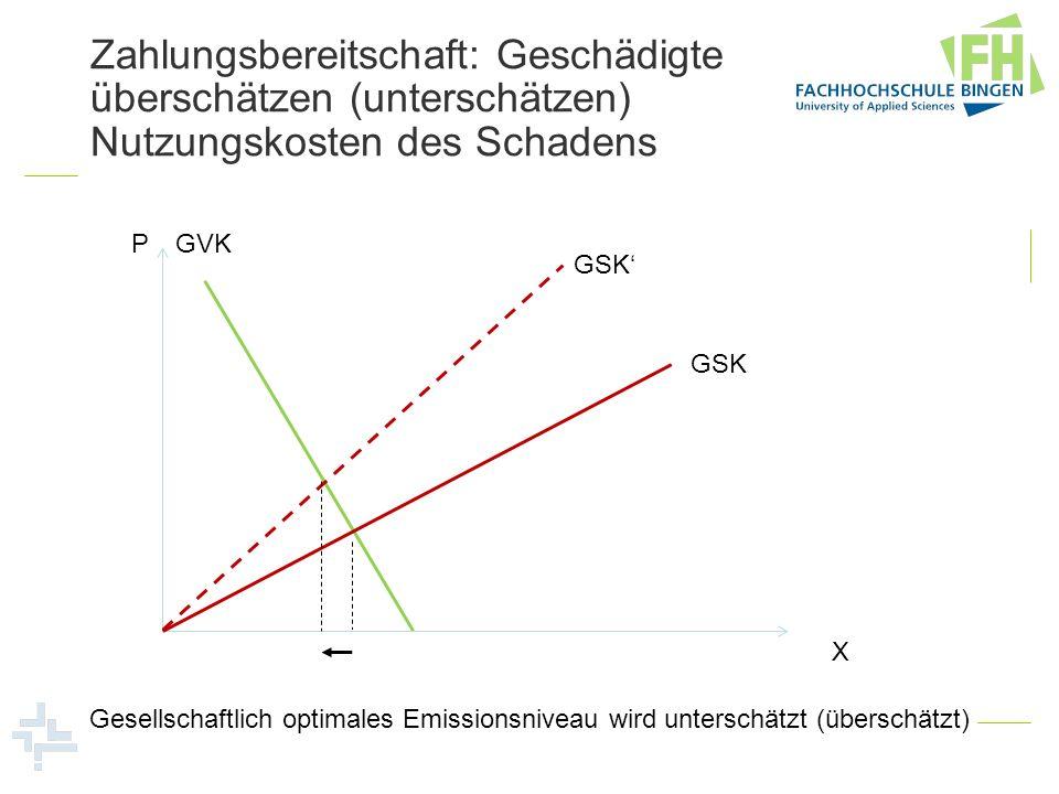 Zahlungsbereitschaft: Geschädigte überschätzen (unterschätzen) Nutzungskosten des Schadens